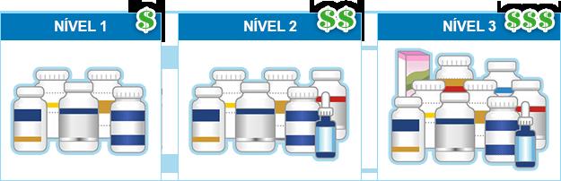 protocolo-nivel123
