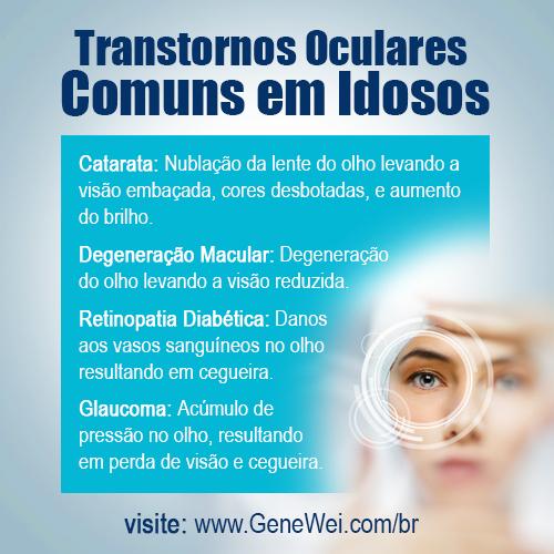 Transtornos-Oculares-Comuns-Idosos