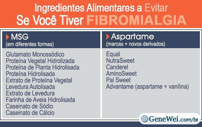 Ingredientes Alimentares A Evitar Se Você Tiver Fibromialgia