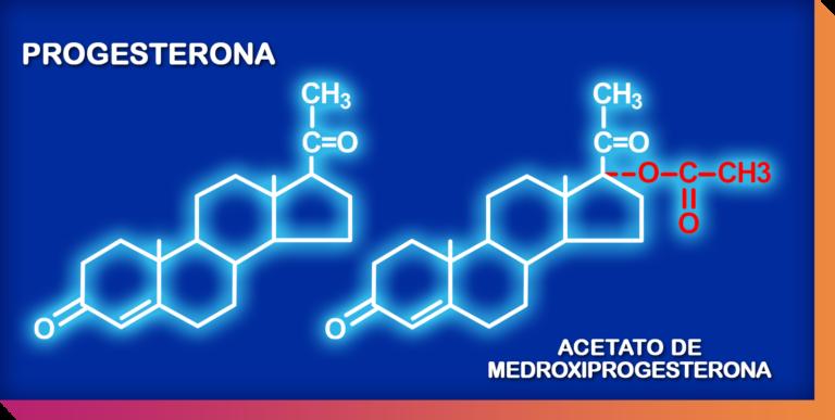777/5000 Uma imagem mostrando as moléculas de progesterona bioidentical natural, em comparação com uma versão sintética da progesterona, chamada acetato de medroxiprogesterona.