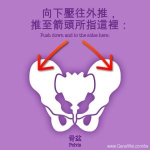 3個簡單的方法來減輕痛經